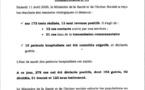 Résultats des examens virologiques du 11 avril 2020
